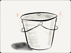The Bucket Metaphor